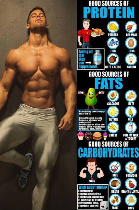 6 Of The Best And Most Beneficial Foods And Drinks To Eat Post Workout - GymGuider.com