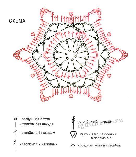 Pin de Юлия Валентиновна Рассамакина, Я en вязание | Pinterest ...