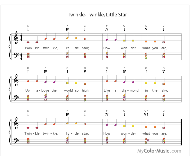 twinkle twinkle little star song with chord progression on colormusic notation grand staff