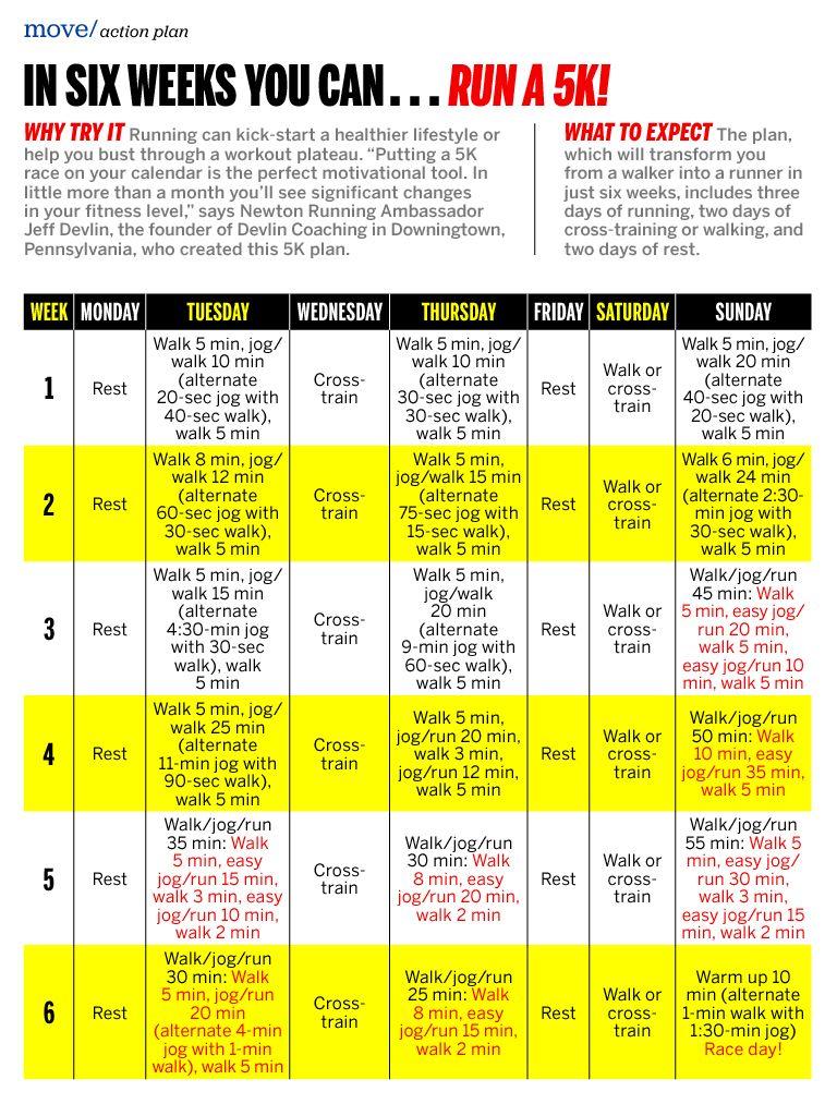 5k 6 Weeks 6 Week 5k Training Plan 5k Training How To Plan