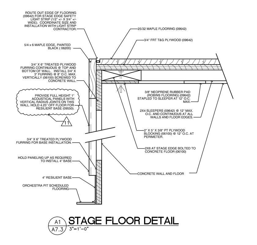 Image Result For Sprung Floor Detail Section Details