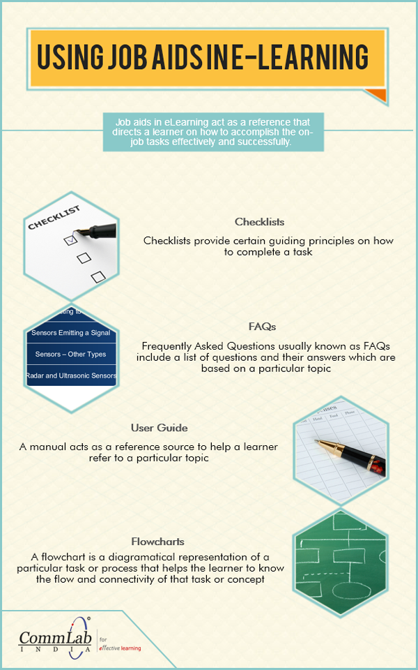 Using Job Aids In Elearning  An Infographic  Infographics