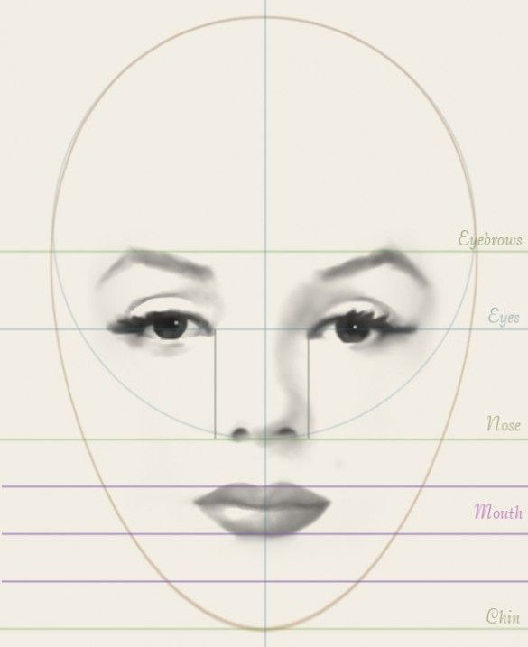 comment dessiner un visage dessin la t te pinterest comment dessiner dessiner et visages. Black Bedroom Furniture Sets. Home Design Ideas