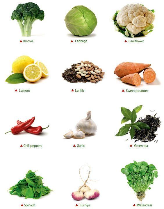 12 Detox Foods