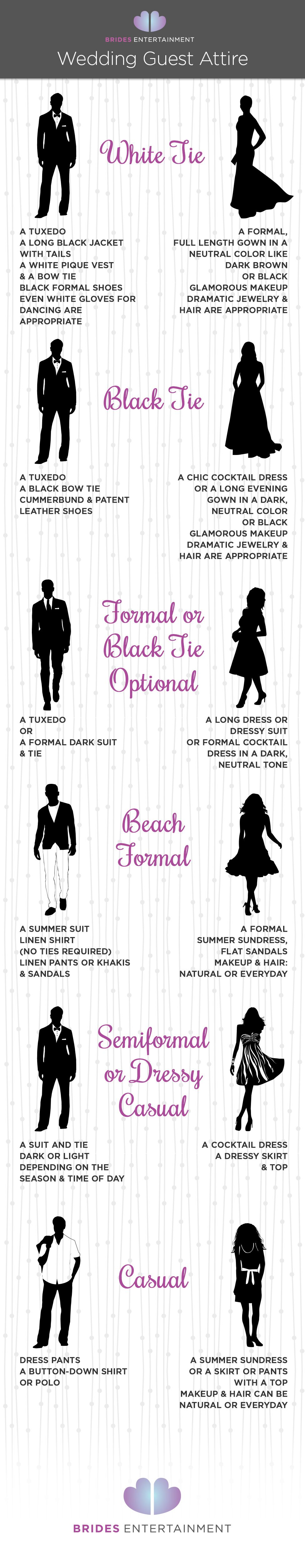 Wedding attire deciphered difference between white and black tie
