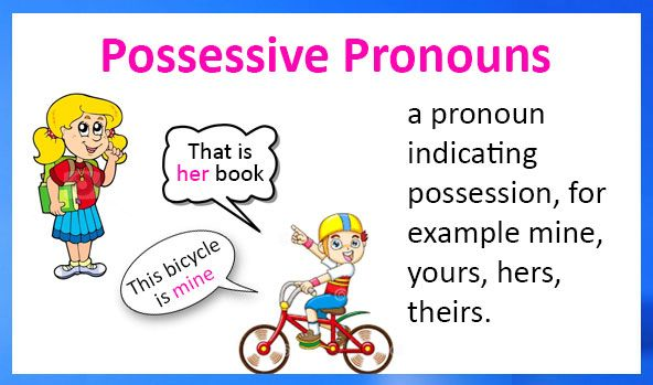 Learn English Grammar - Possessive pronouns. Definition, examples ...
