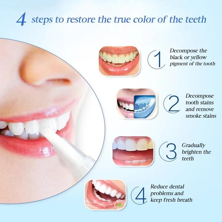 Pin On Teeth Whitening