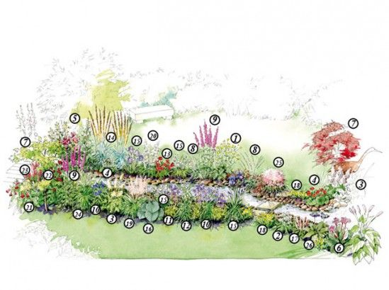 Comment cr er un ruisseau fleuri dans son jardin - Comment trouver un tresor dans son jardin ...