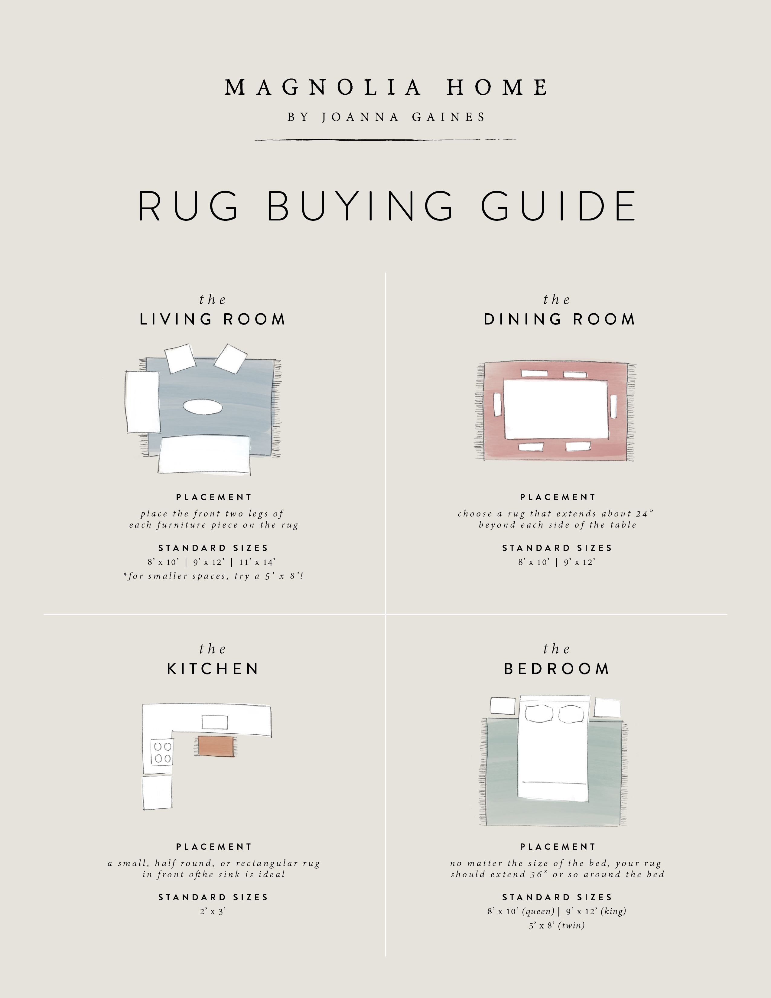Choosing The Best Rug For Your Space Magnolia Home Rugs