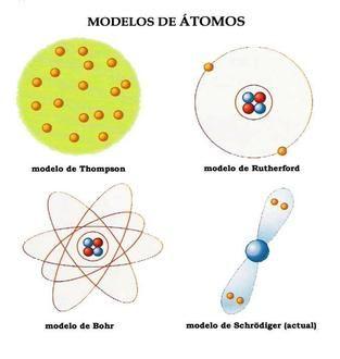 Hiciencias Fyq 3º Eso Modelos Atomicos Quimica Atomo