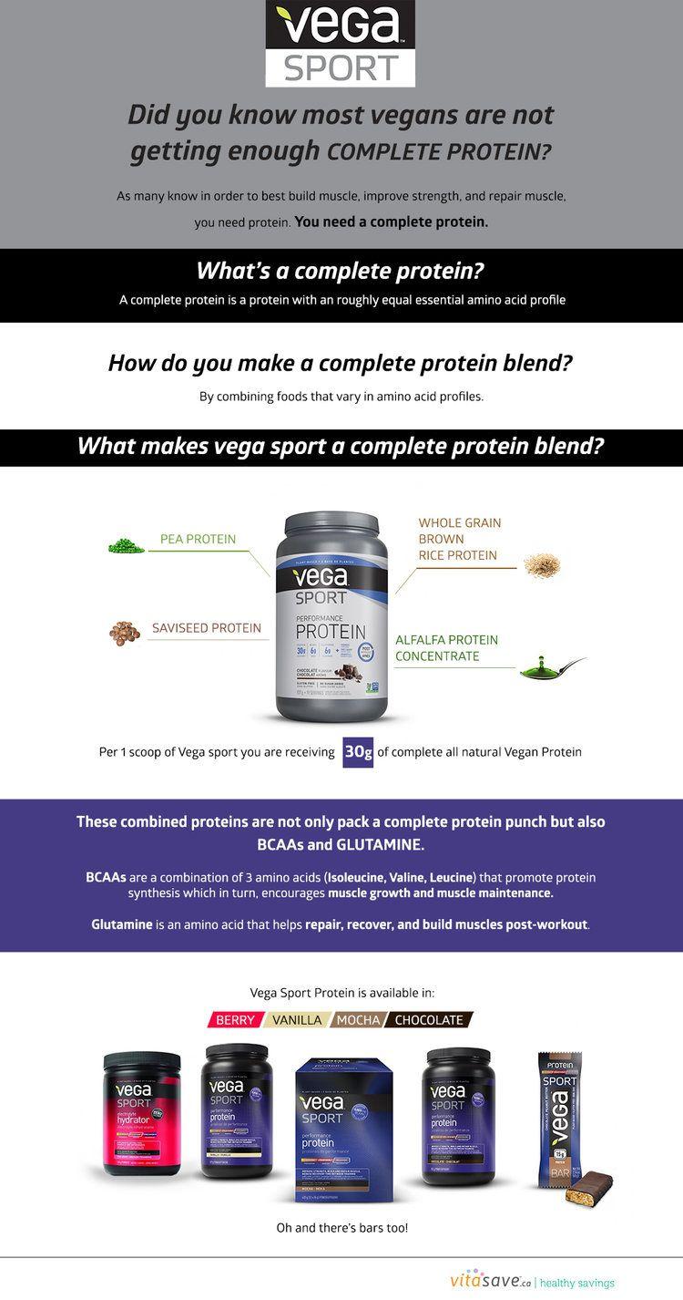 Shop Vega Sport Protein Canada Vitasave.ca Whole grain