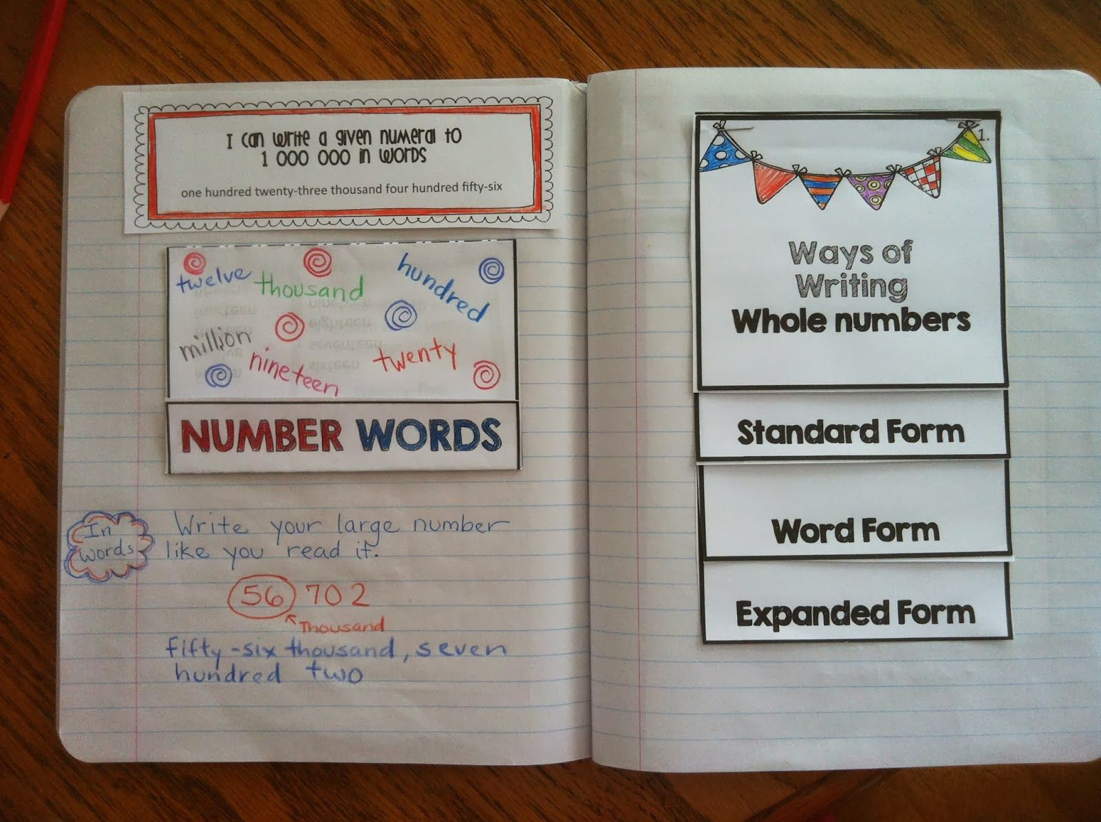 Great tips for starting to use Interactive Math Journals ...