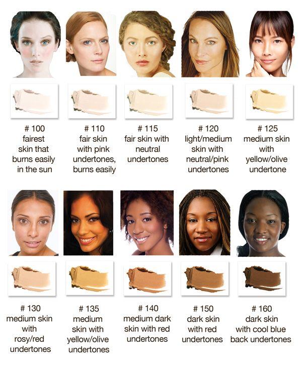 Examples of skin undertones