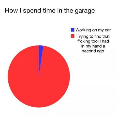10mm socket   Car jokes, Funny, Funny car memes