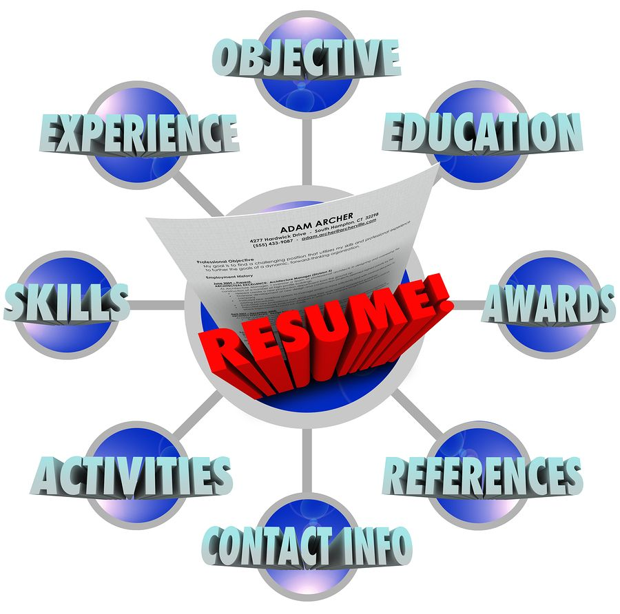Why You Need The Perfect Resume To Get Ahead. Create The Perfect Resume  With The Resume Builder. Call For Resume Services.