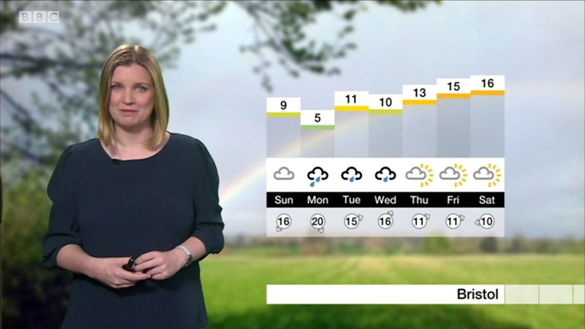 Emilyswood Bbcpointswest 28 04 2018 Emily Wood Weather Presenter Spotlight Points West Sout Sports Presenters Tv News Woman Personality