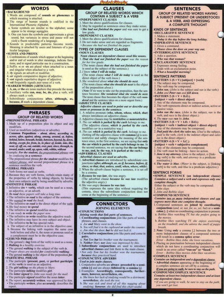 English essay grammar help