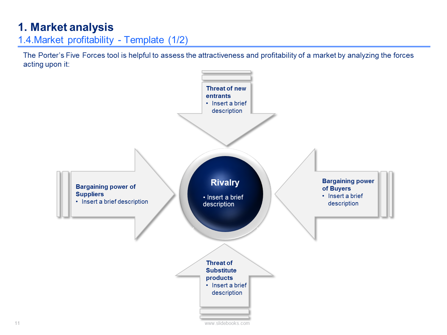 Competitor Analysis Template Powerpoint Marketing Analysis Competitor Analysis Analysis