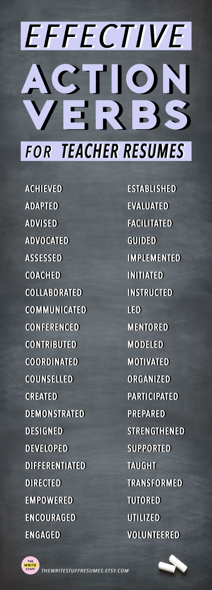 Teacher Resume Tips  Effective Resume Action Verbs  Educator