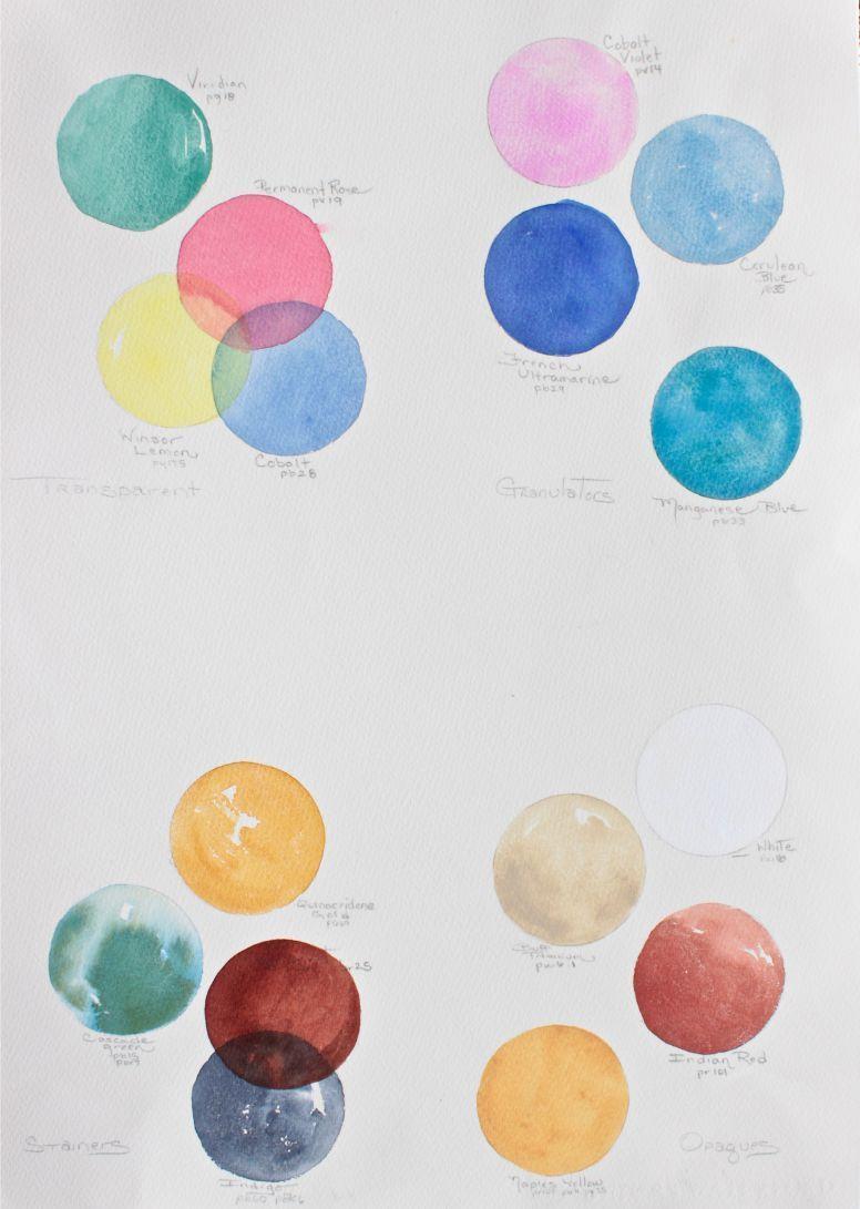 Monochromatic Watercolor 350x700 Via R Art Watercolor Moon