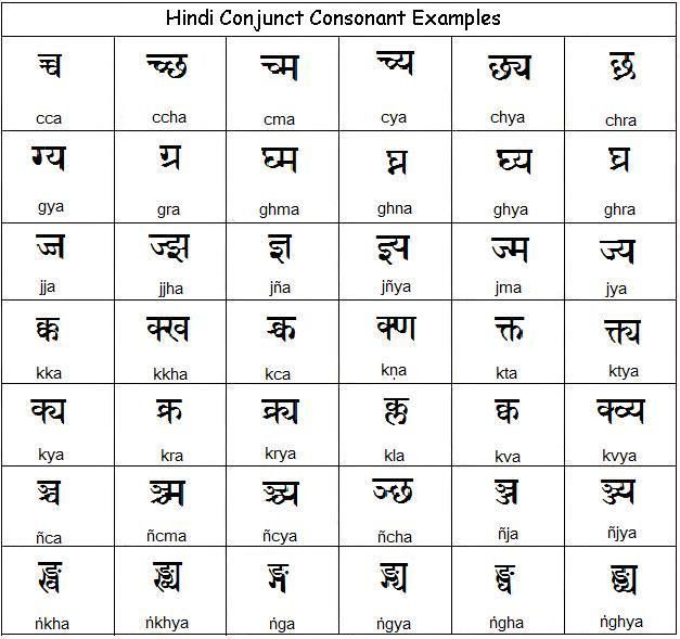 Conjunct Hindi Consonants Combined Hindi Consonants