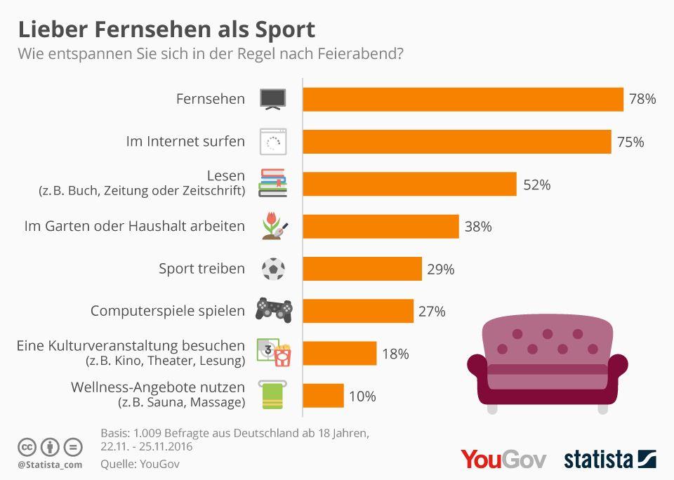 österreich Fernsehsender