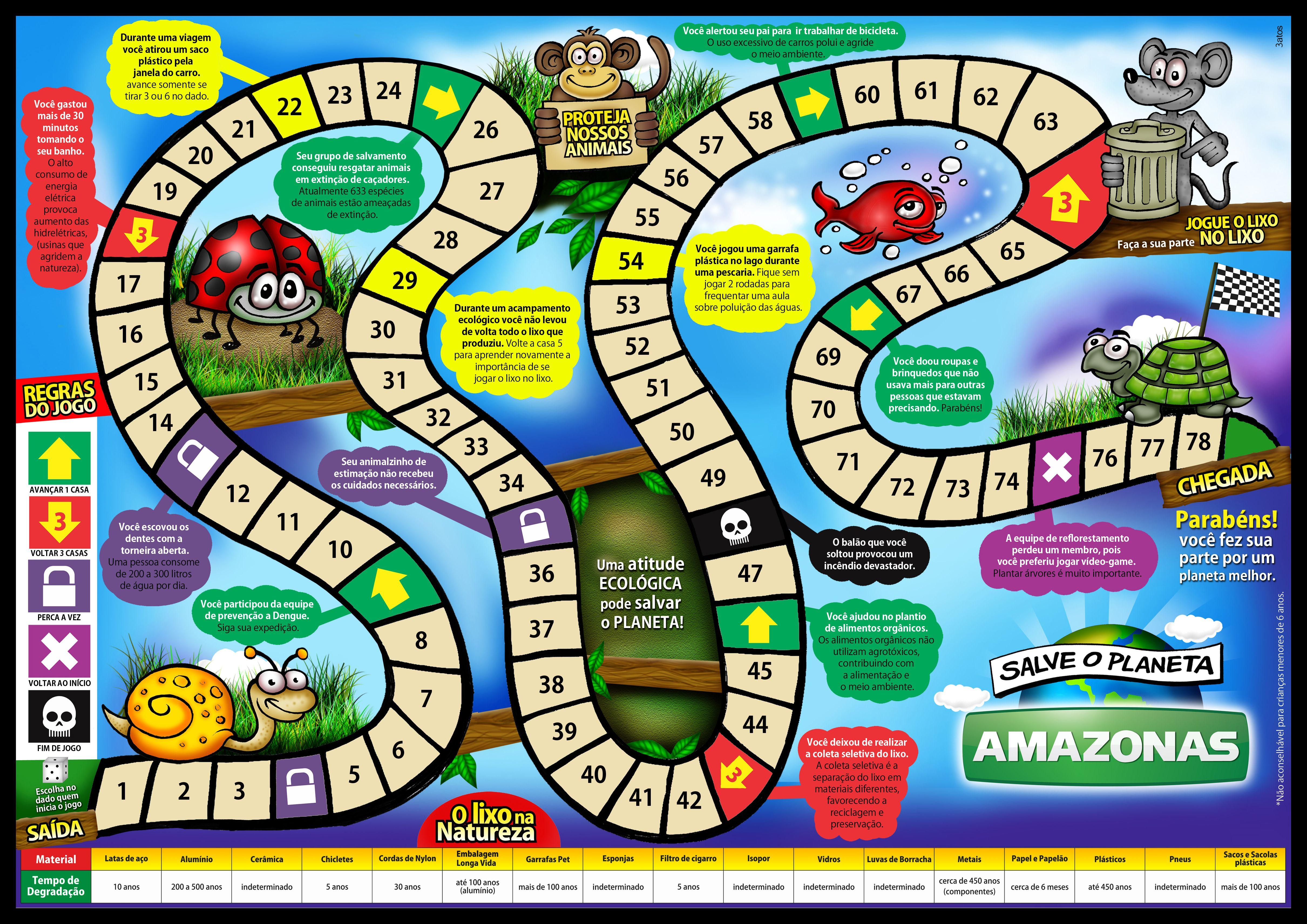 Jogos De Tabuleiro Jogos Pedagogicos Jogos