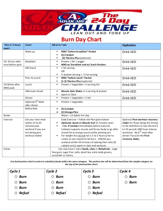 graphic relating to 24 Day Challenge Printable Guide identify AdvoCare 24 Working day Difficulty: 14 Working day Burn up Stage Advocare in just