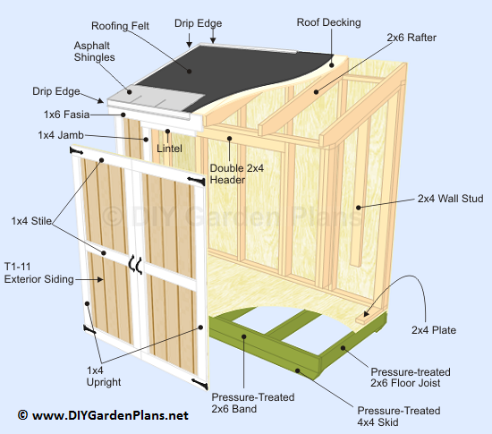Complete detailed instructions to build a lean to shed for Shed materials list