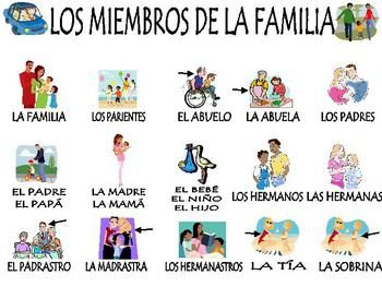 spanish family vocabulary unit la familia 18 page. Black Bedroom Furniture Sets. Home Design Ideas