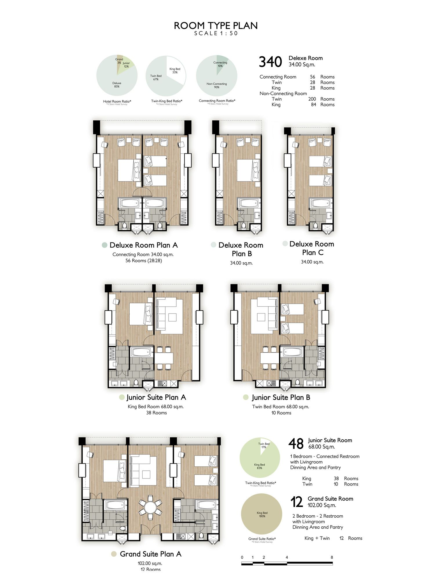 Small Hotel Room Design: Pin Von Air.concept Case Studies Auf #RES