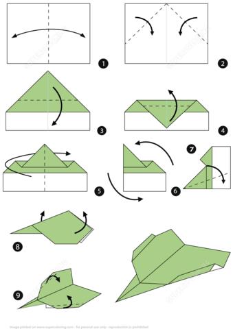 Cómo Hacer Aviones De Papel Que Vuelen Mucho Aviones De Papel Instrucciones De Origami Como Hacer Un Avion
