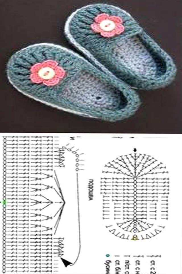bootties crochê bebê e sandálias, padrão de crochet e tutoriais de ...
