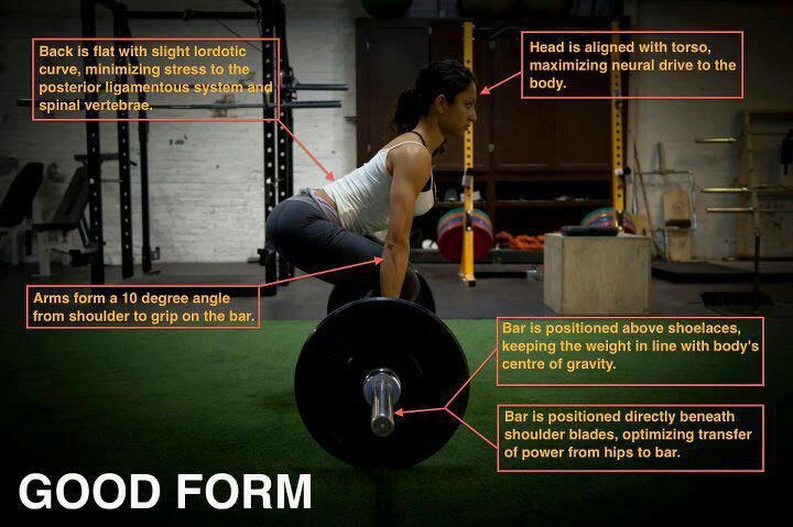 Deadlift Proper Form  Health And Fitness Motivation