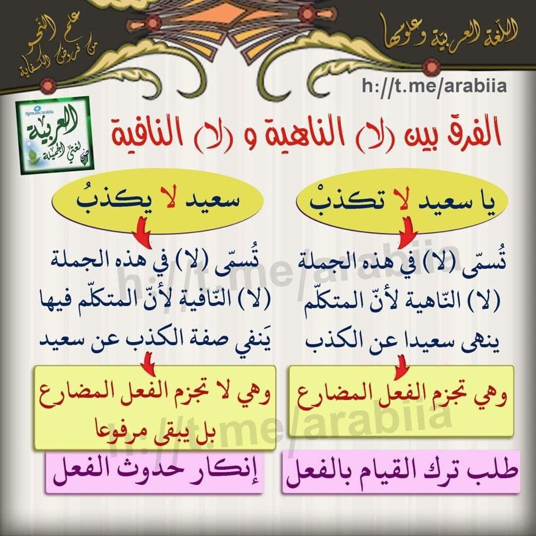 Pin By Celil Yagmuroglu On قواعد اللغة العربية Learning Arabic Quran Verses Arabic Language