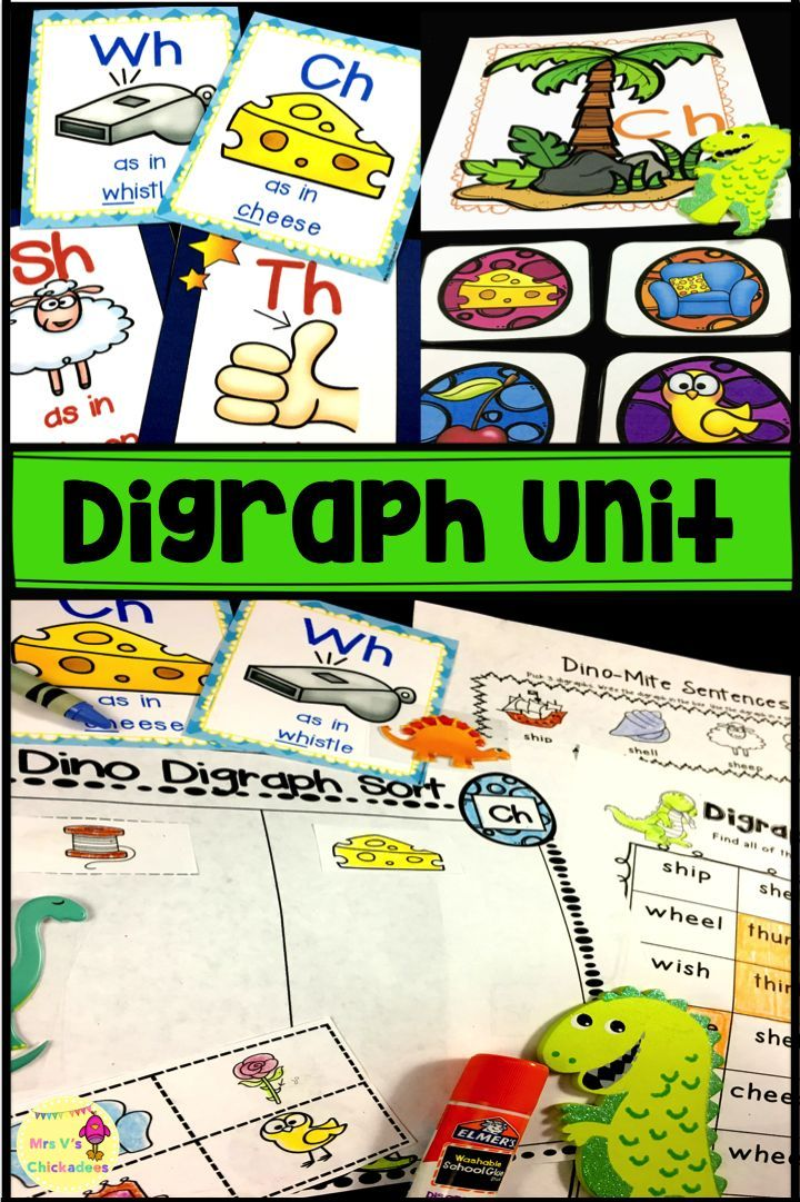 Initial Digraphs Unit: Ch, Th, Wh, Sh | Kind