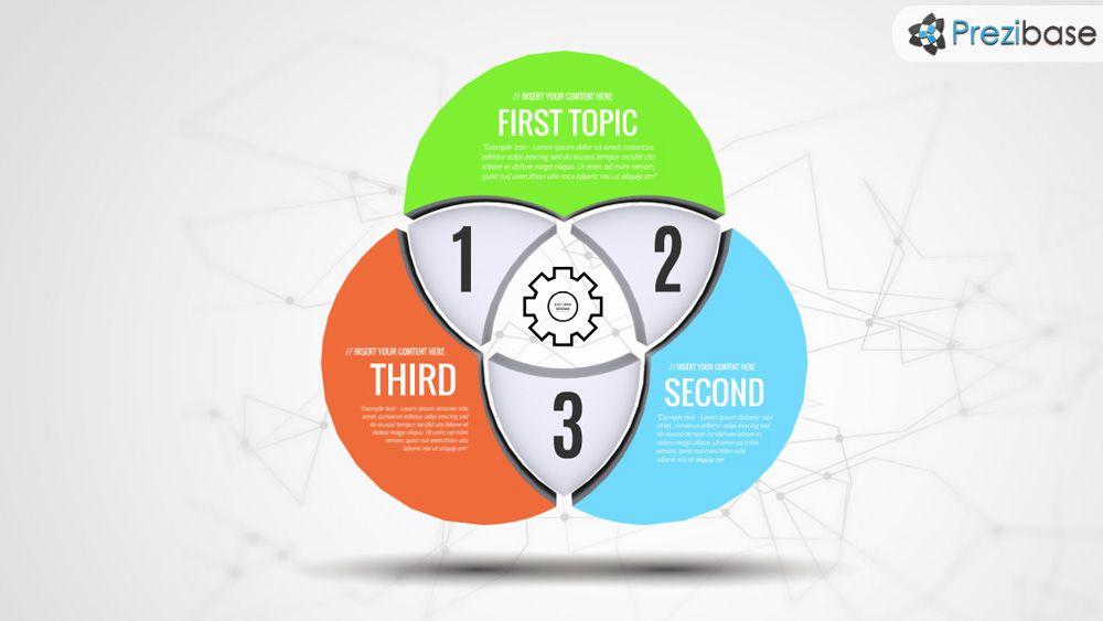 Venn Diagrams Infographics Prezi Template Manual Guide
