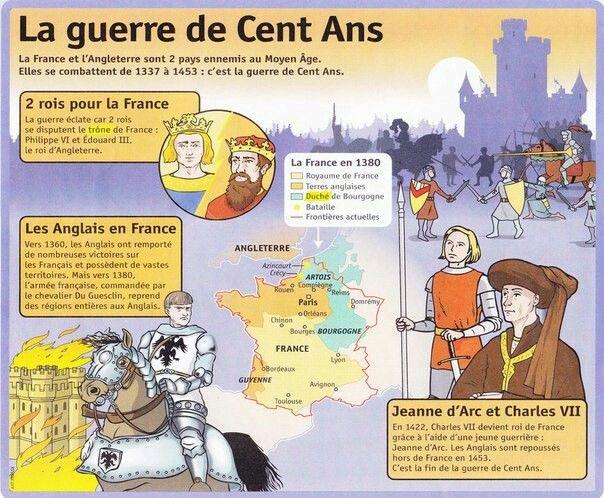 Epingle Par Guillaume Rioux Sur Mon Quotidien Culture G Histoire Cm2 Histoire Cm1 Cours Histoire