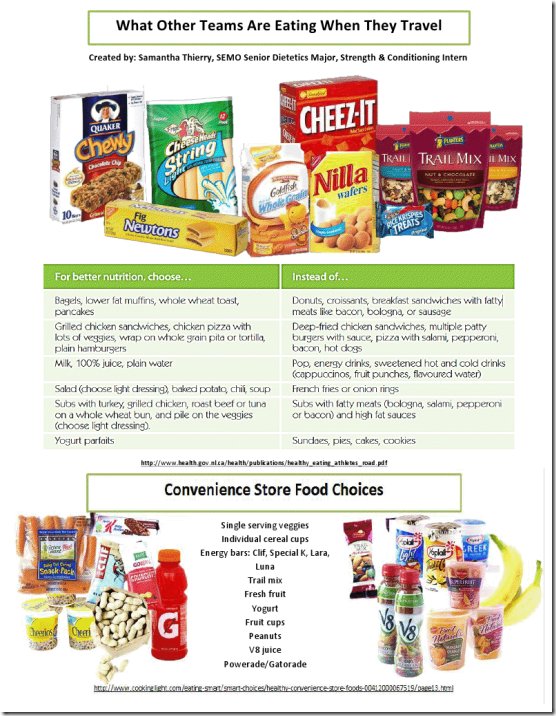 College Team Travel Snacks Good Ideas For Better Choices