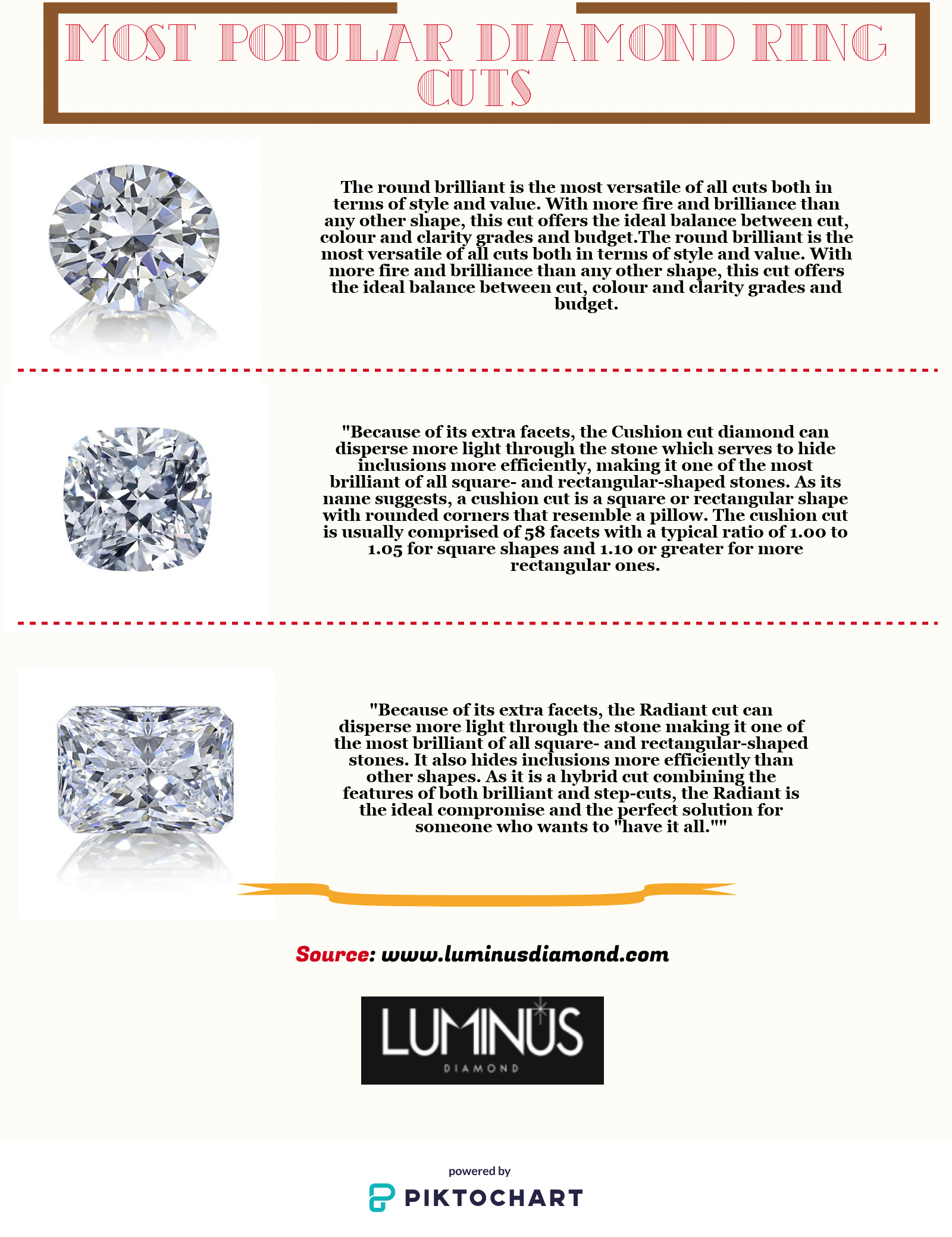 Check out most most popular diamond ring cuts presented by luminus