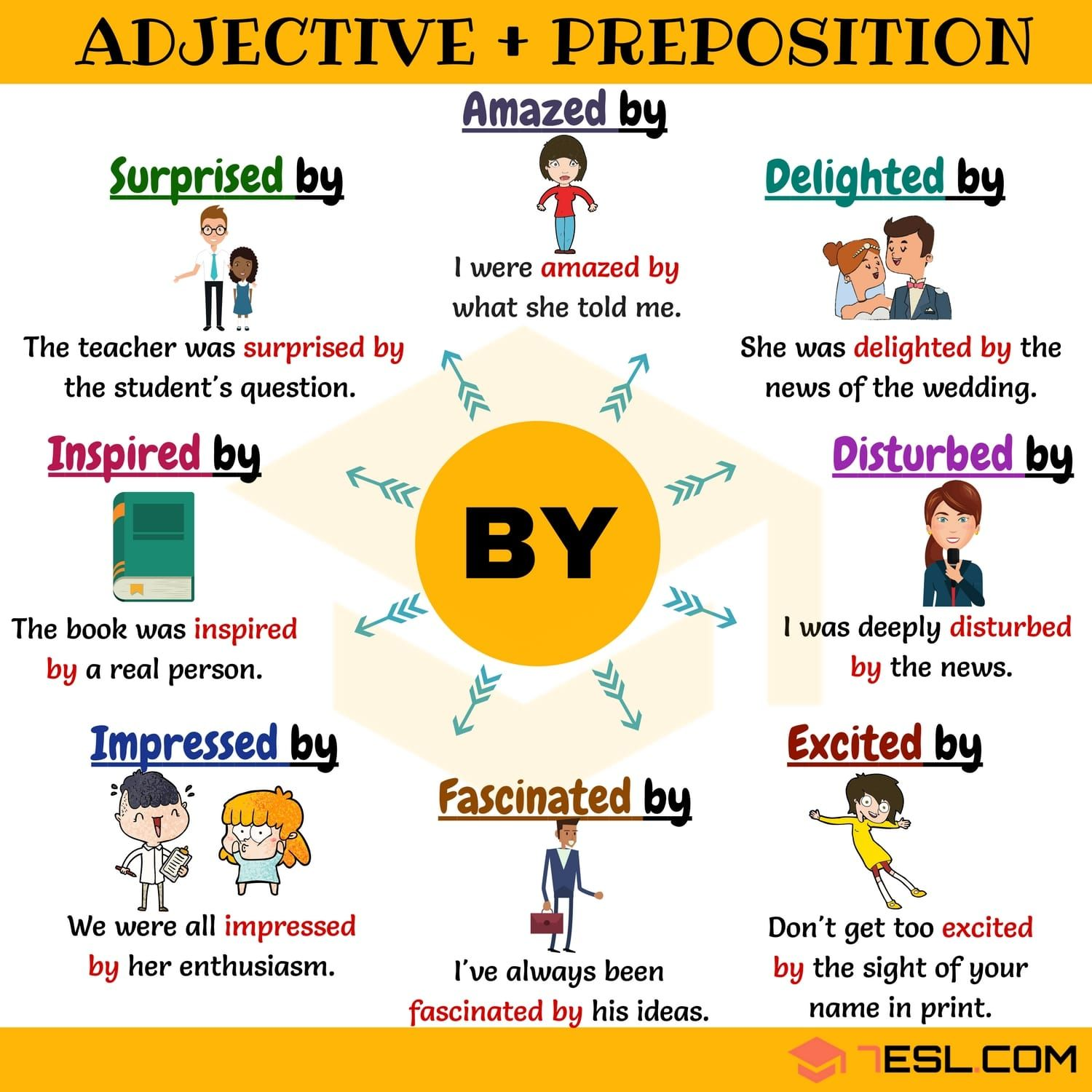 Adjective By 10 Useful Adjective Collocations With By