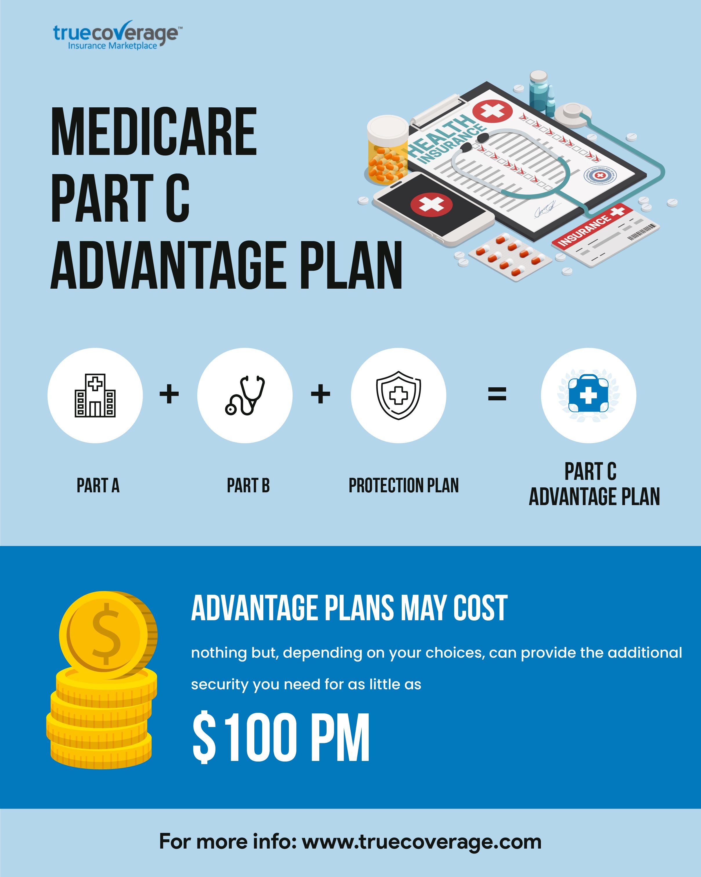Medicare Is A Federal Government Program That Provides Health Care