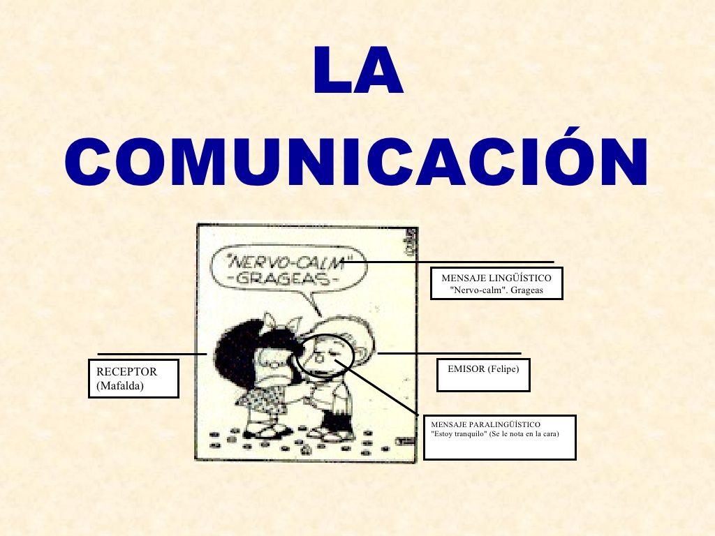 31 Ideas De Elementos De La Comunicacion Elementos De La Comunicacion Comunicacion Teoria Critica