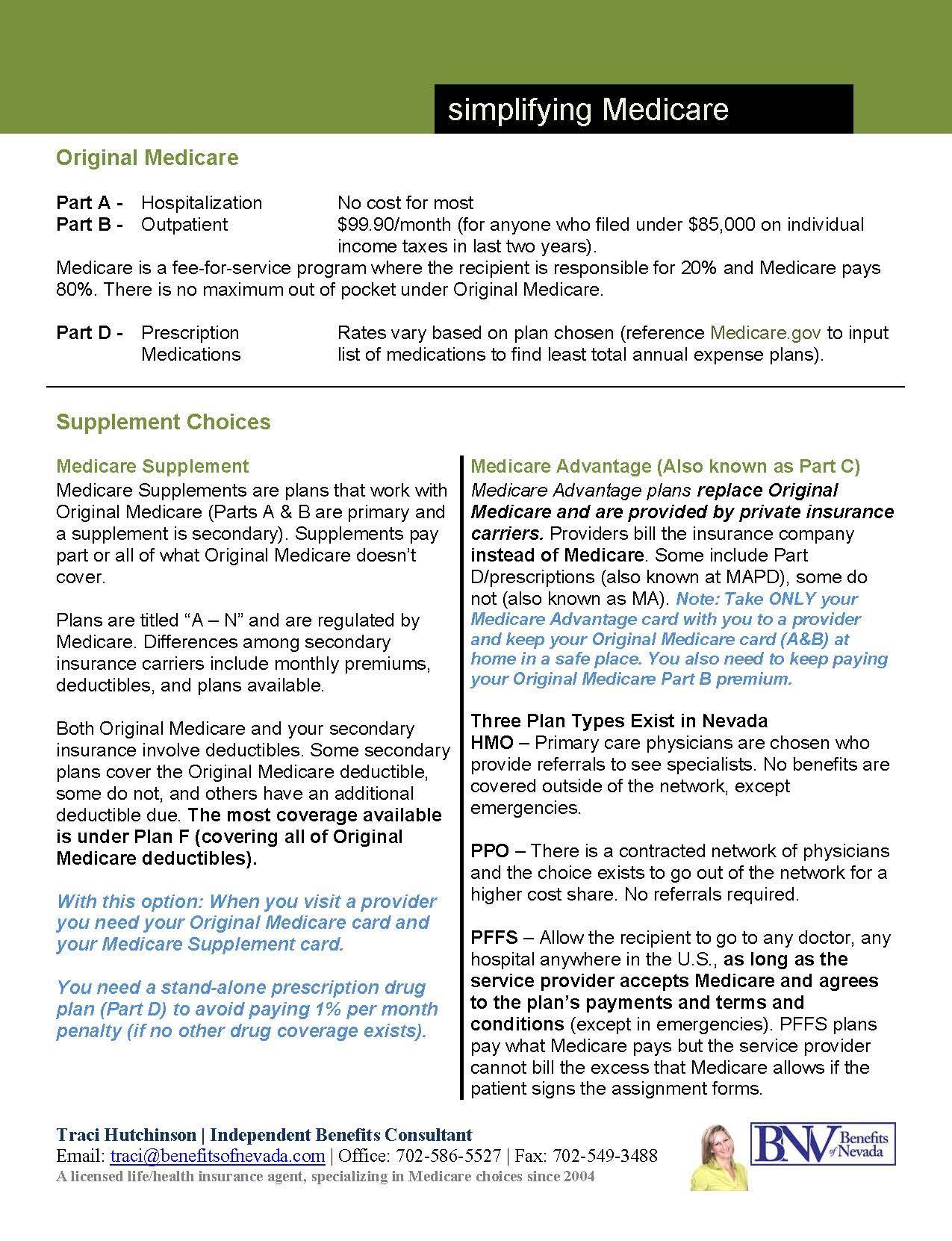 Understanding Medicare Medicare Medical School Stuff Medicare
