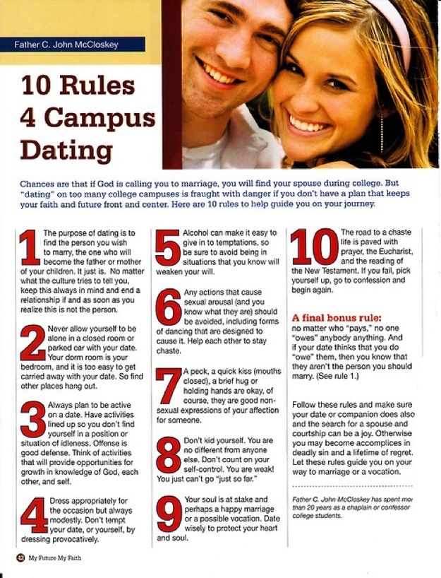 Christian dating guidelines
