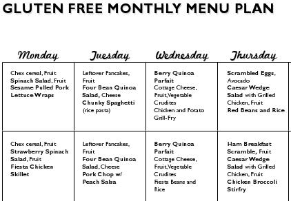 Gluten Free Meal Plan  Shopping List  Glutenfree Mealplan