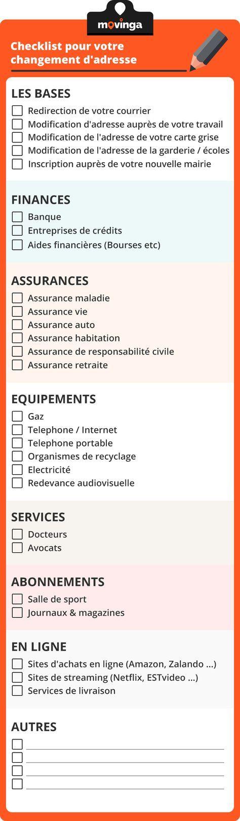 La Check List Indispensable Pour Votre Changement D Adresse
