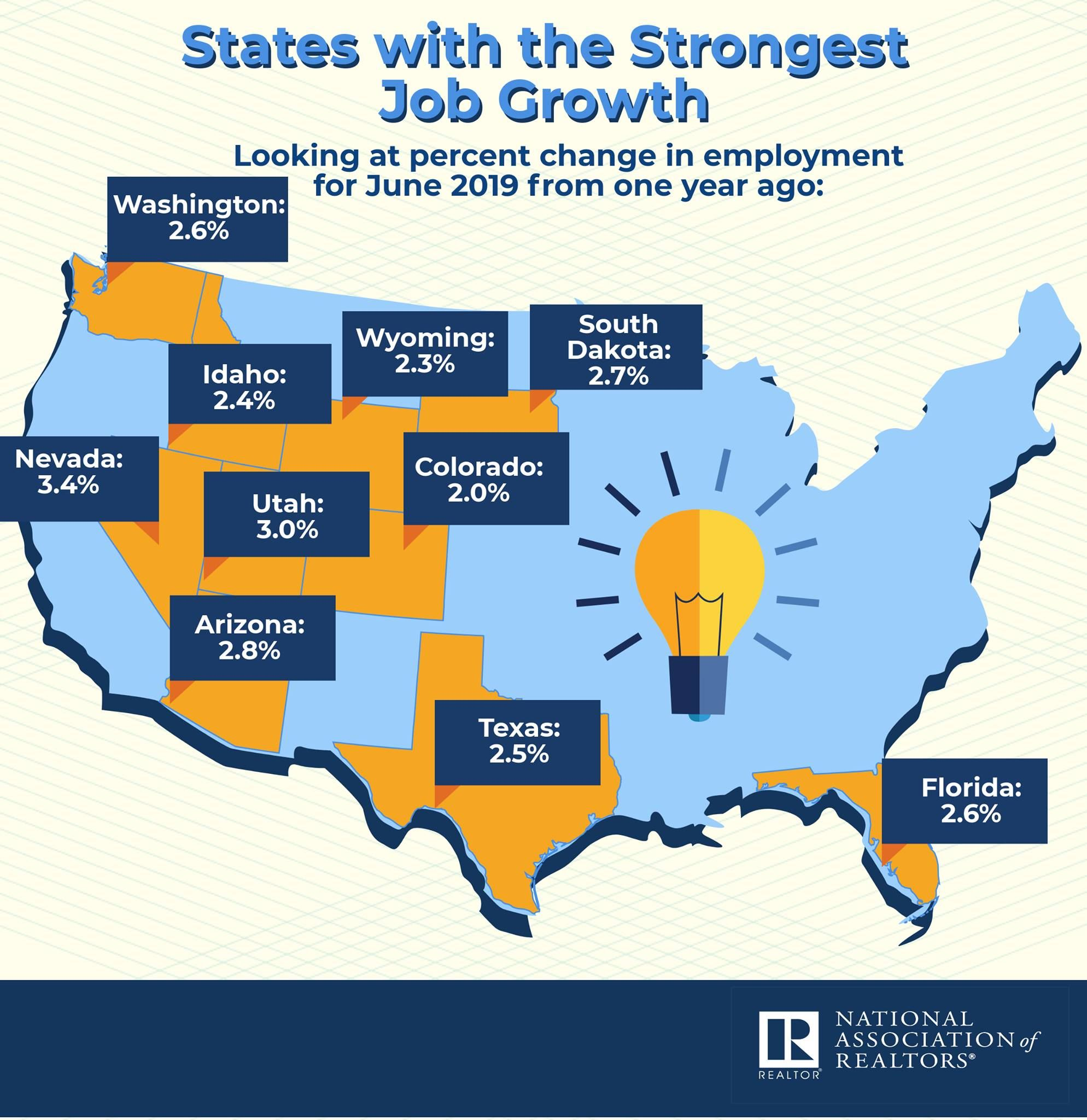 Washington For The Win States With Strongest Job Growth Moving To Florida Arizona Realtor Florida