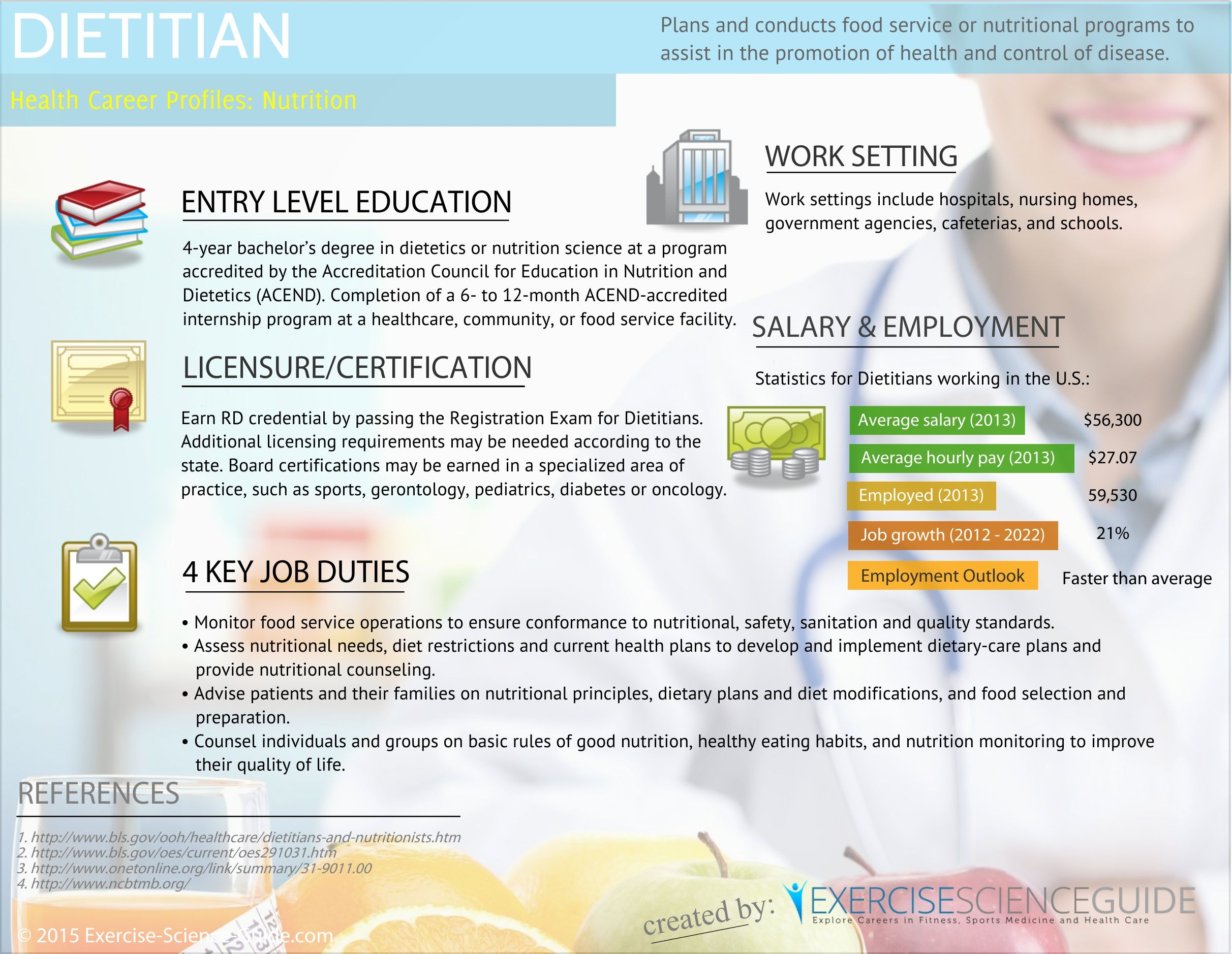 Dietitian Education Requirements Employment And Salary