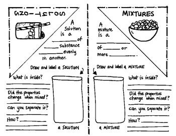 Mixtures And Solutions Interactive Notebook Foldable By Science Doodles Teacherspayteachers Co Interactive Science Notebook Science Notebooks Science Doodles